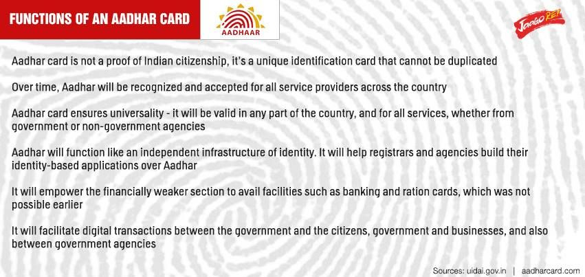 Aadhar Is A 12 Digit Individual Identification Number Issued By The Unique Identification Authority Of India Uidai Here S Explain Aadhar Card Cards My Love