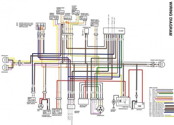 yamaha 660 starter wiring  wiring diagram diodesteel
