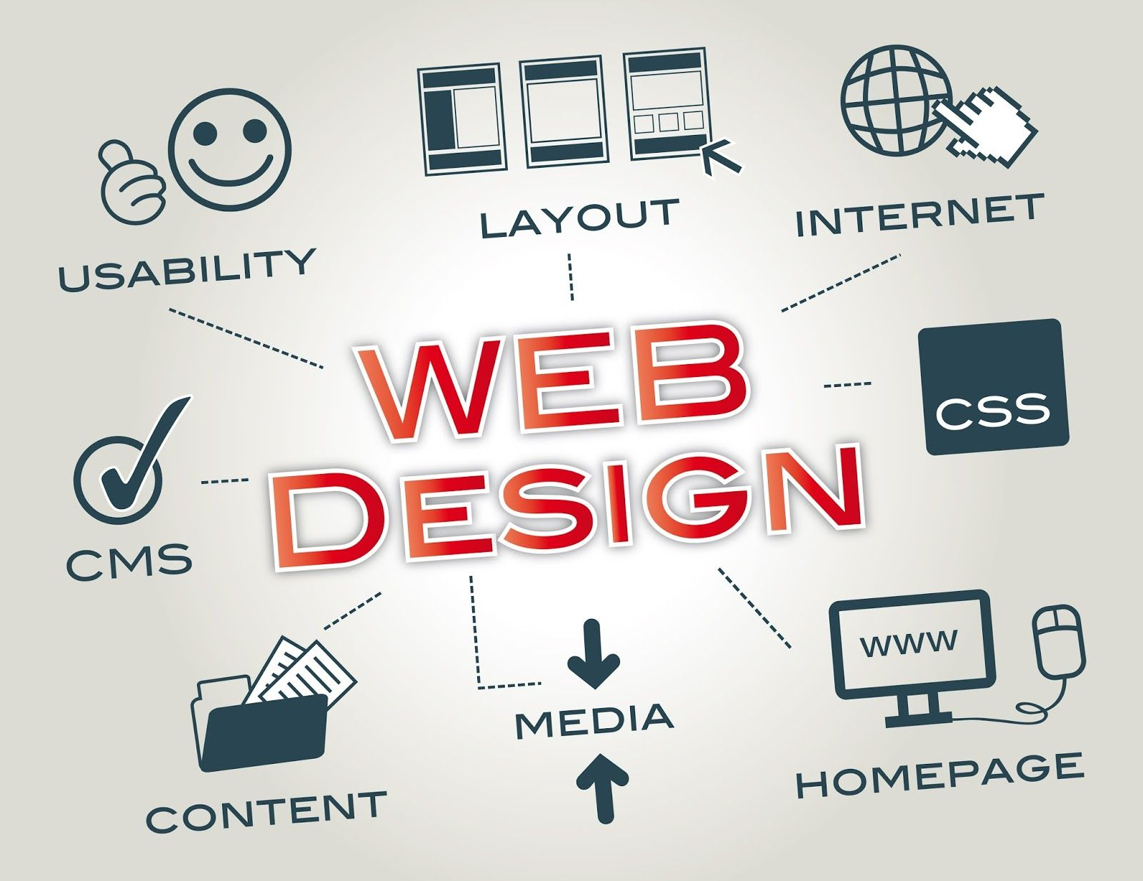 Tips For Web Design Beginners Website Design Company Website Design Services Web Design Services