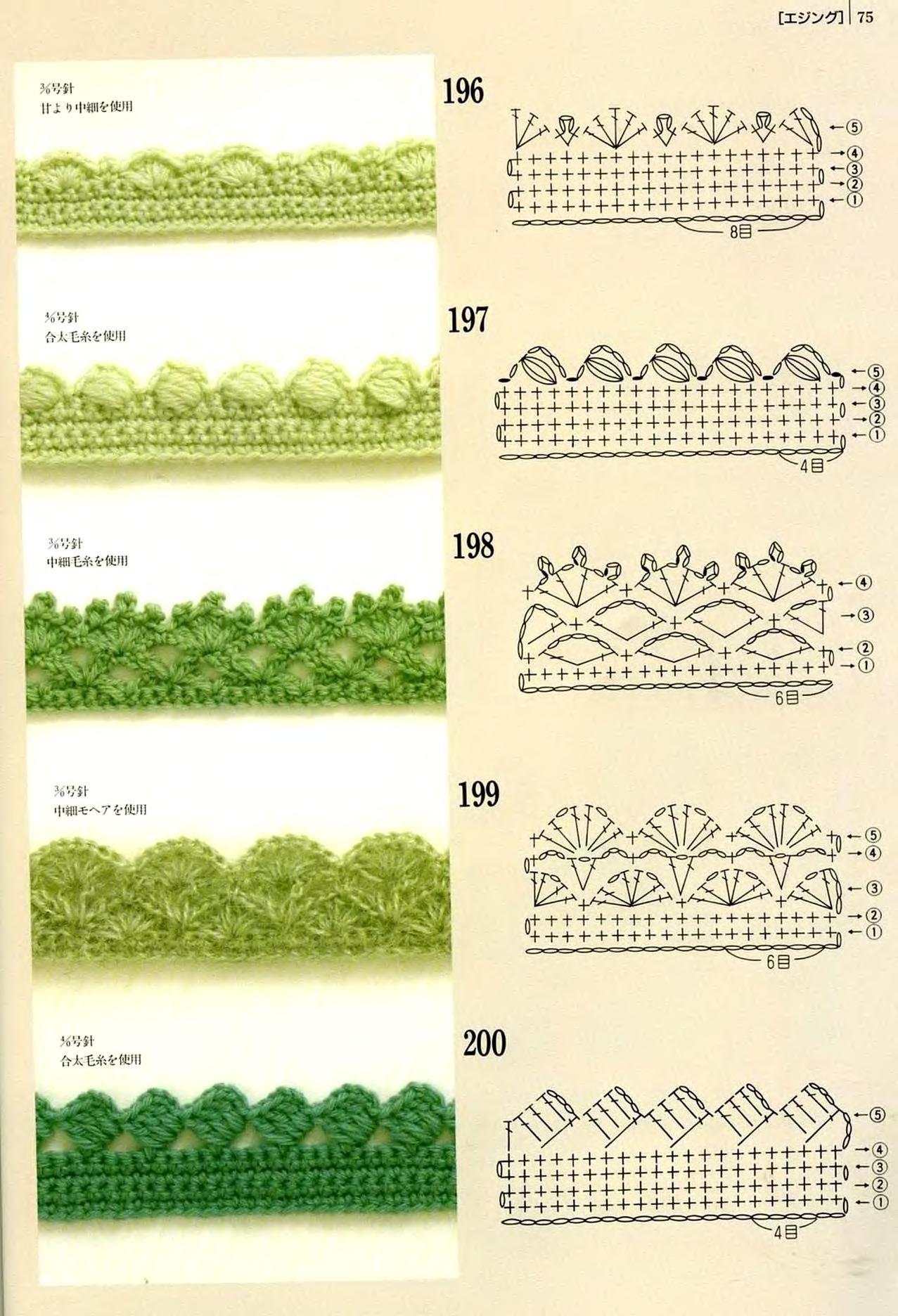 Uℓviỿỿa S. ♡ 2 | ♔ Knitting & Felting | Pinterest | Bordüren ...