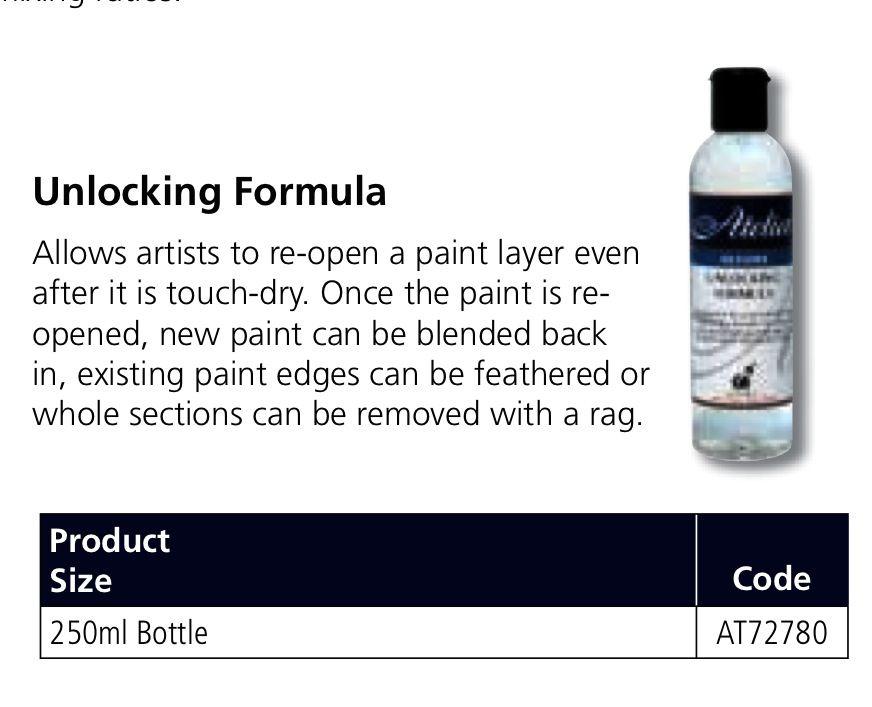 Atelier Additive - Unlocking Formula