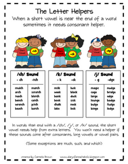 The Diary of a Teachaholic: Phonics and Word Study
