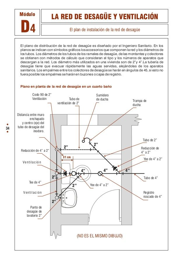 73516654 manual de albanileria las instalaciones for Lavamanos sin instalacion