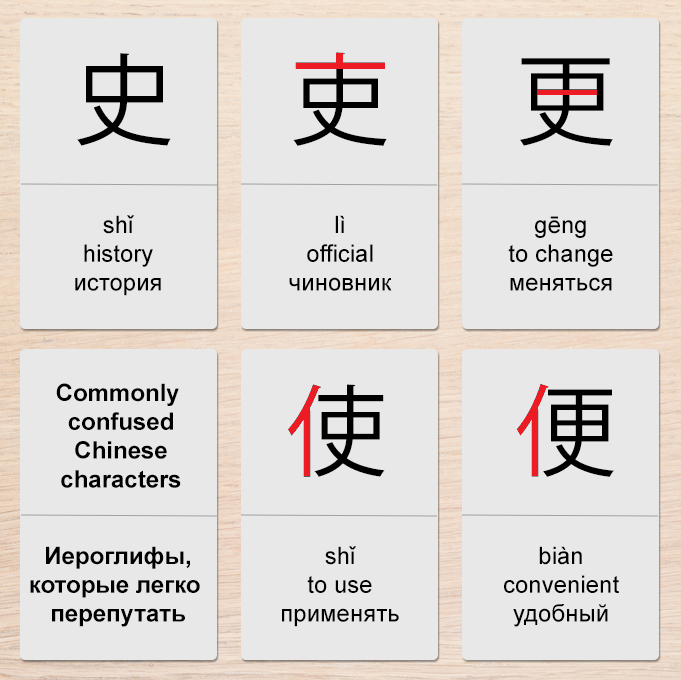 Mandarin Chinese From Scratch Commonly Confused Chinese Characters