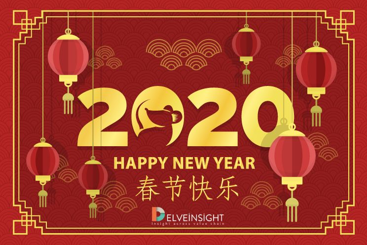 DelveInsight team wishes you all a wonderful Lunar year