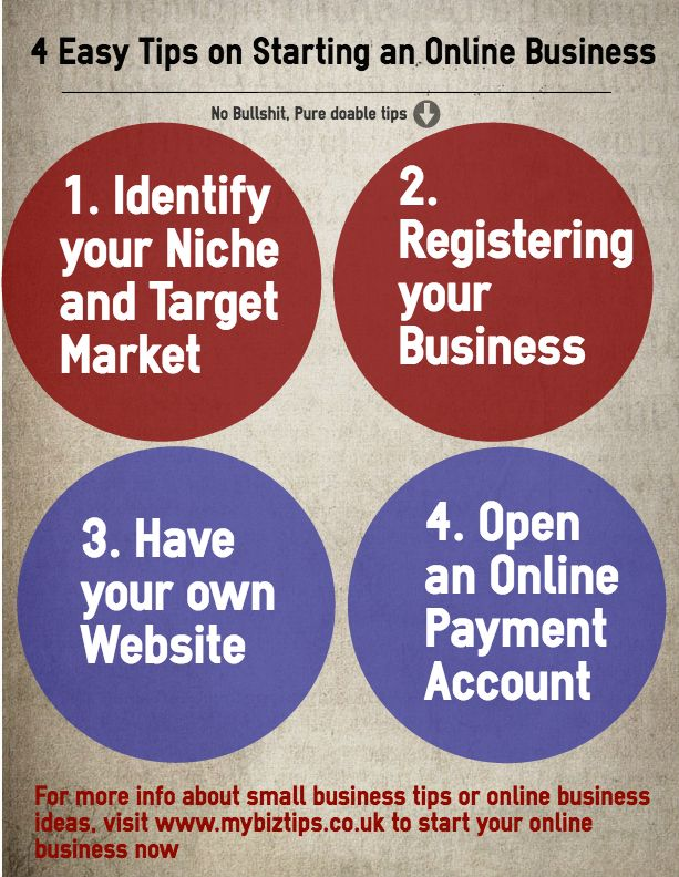 authors pick 4 tips on starting an online business home based
