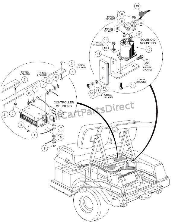 1997 Club Car Gas DS or Electric - GolfCartPartsDirect ...
