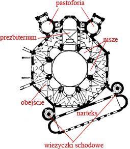 Sztuka Wczesnochrzescijanska I Bizancjum Kosciol San Vitale W Rawennie Plan Arte Cristiana Ravenna Architettura Islamica
