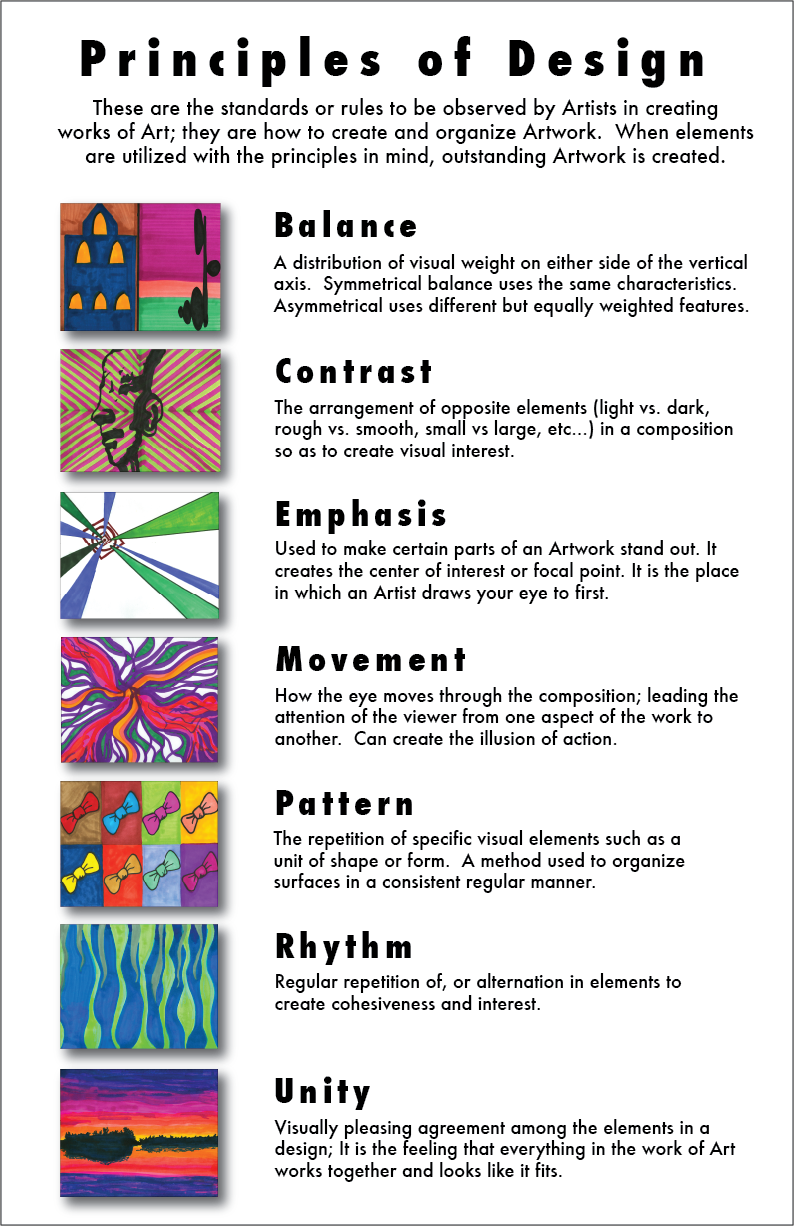 7 Elements Of Visual Arts : Artwithv licensed for non commercial use only elements
