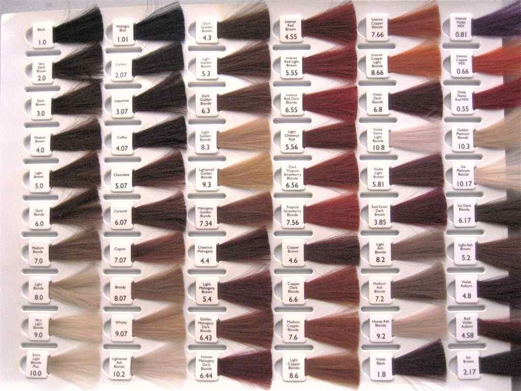 Coloration Cheveux 2016 Nuancier Coloration Cheveux Nuancier