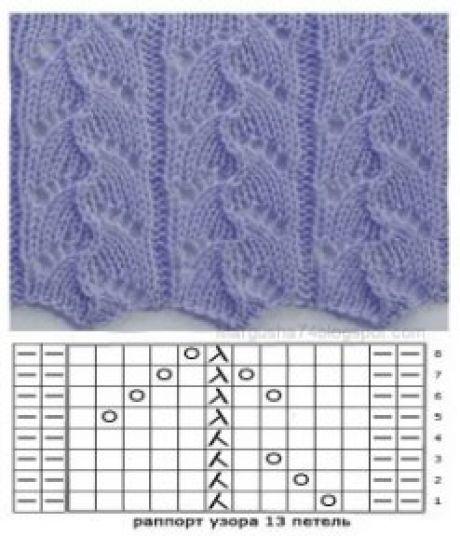 Photo of Lyudmila Miroshnichenko: Beiträge #beitrage #knittingmodelideas #lyudmila #mir …