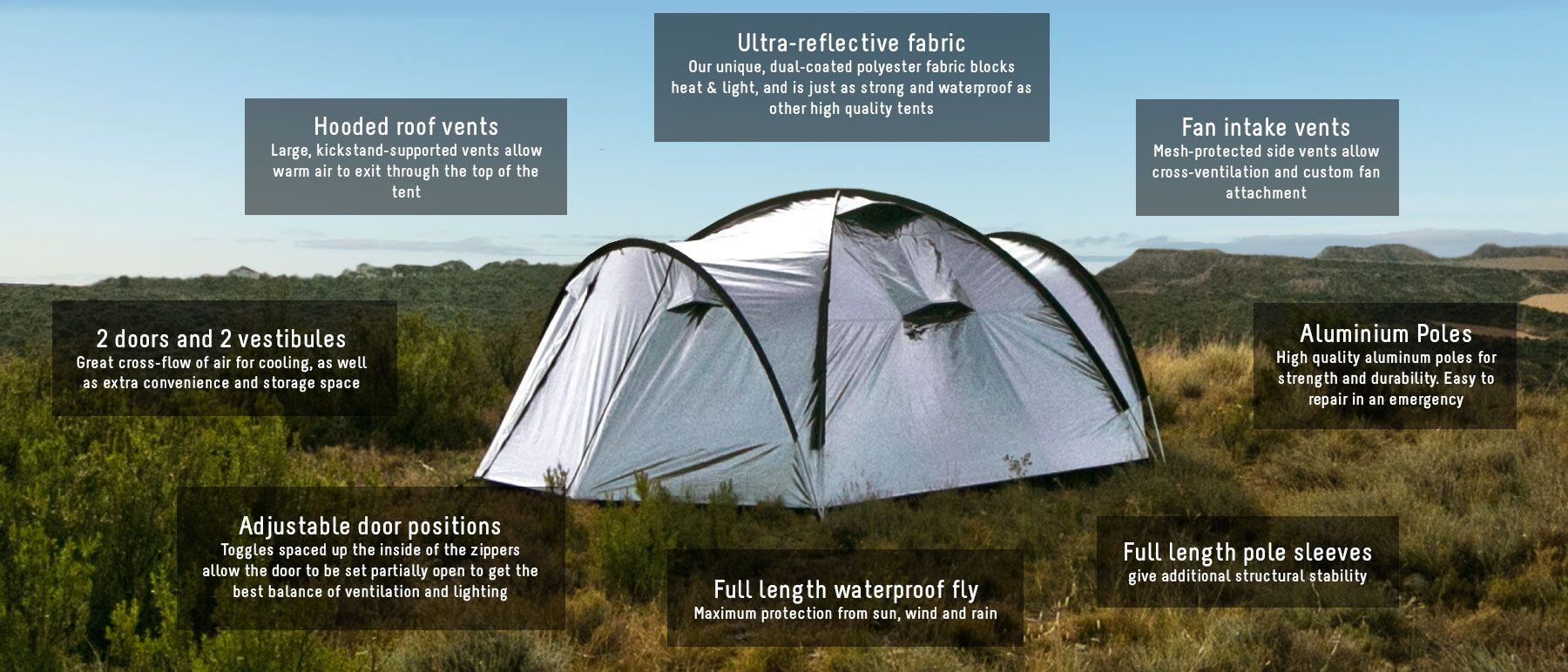 Siesta4 Heat u0026 Light Blocking Tent with Built-in Fans by Outback Logic u2014 Kickstarter | Needful things | Pinterest | Tents and C&ing : tent toggles - memphite.com