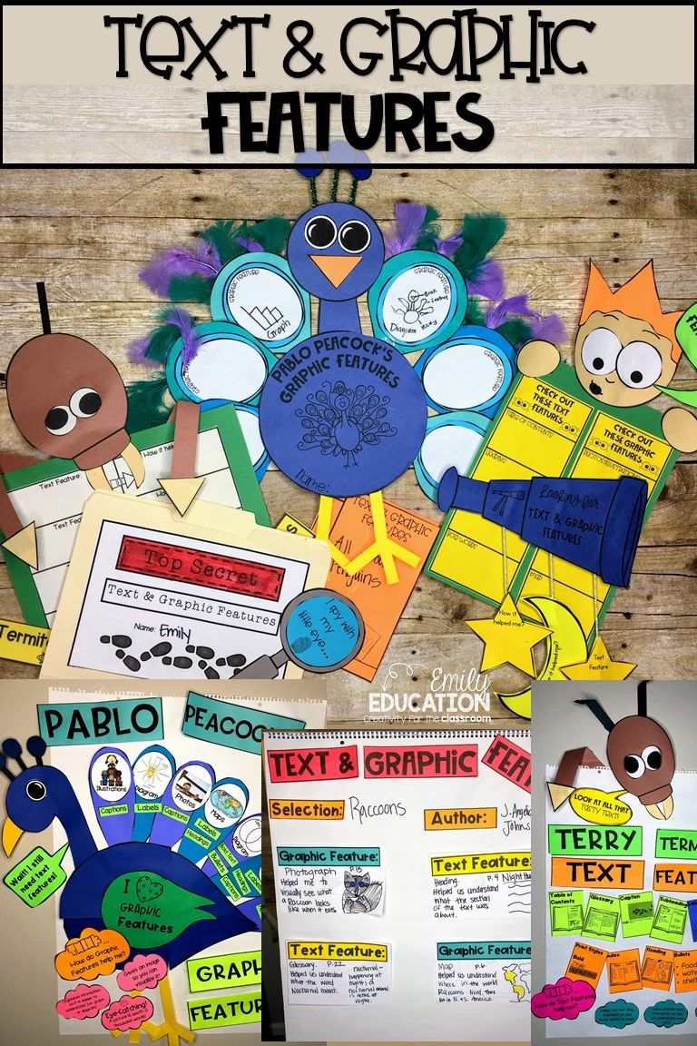 Non Fiction Text And Graphic Features Unit Engaging Unit With Hands On Crafts Text Feature An Text Feature Anchor Chart Interactive Journals Nonfiction Texts [ 1152 x 768 Pixel ]