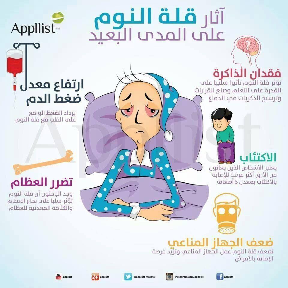 لازم أنام منيح Health And Fitness Expo Infographic Health Health Check