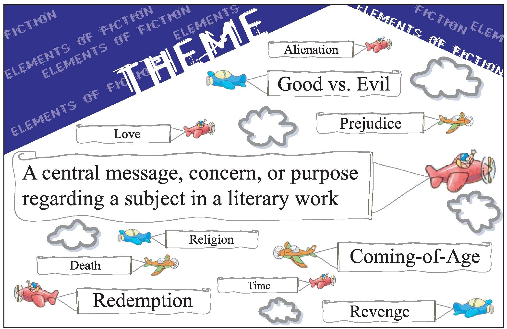 Theme Poster - Elements of Literature | Teaching High ...