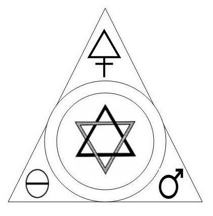 Protection Symbols Against Evil Spirits Protection Against Evil