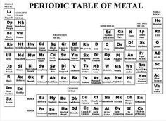A periodic table of metal music music pinterest a periodic table of metal music urtaz Images