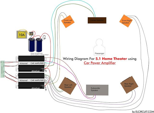 a9834c6fb92aa11d89fd3b208e9a6066 wiring diagram 5 1 home theater setup home audio pinterest audio home theater wiring diagram at crackthecode.co