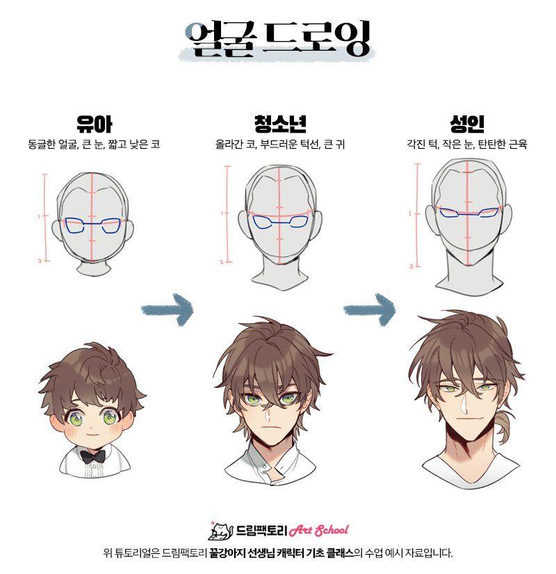 트위터 Age Differences On Design For Same Character Drawing Body