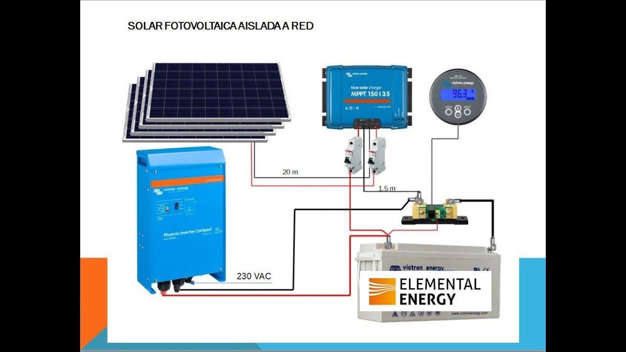 Introduccion Al Diseno Fotovoltaico Off Grid Youtube Energia Renovable Energia Solar Instalaciones Fotovoltaicas