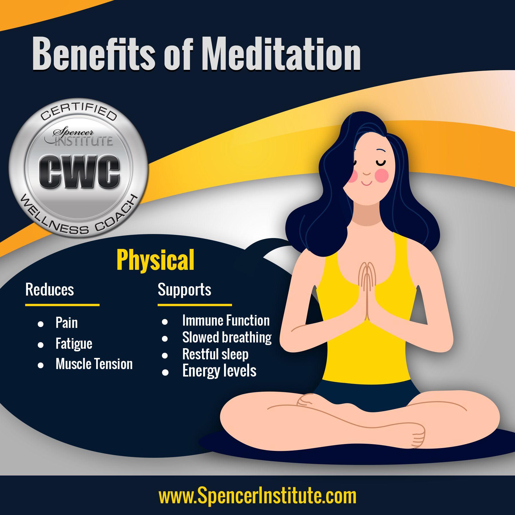 Wellness Coaching Certification Coaching, Online