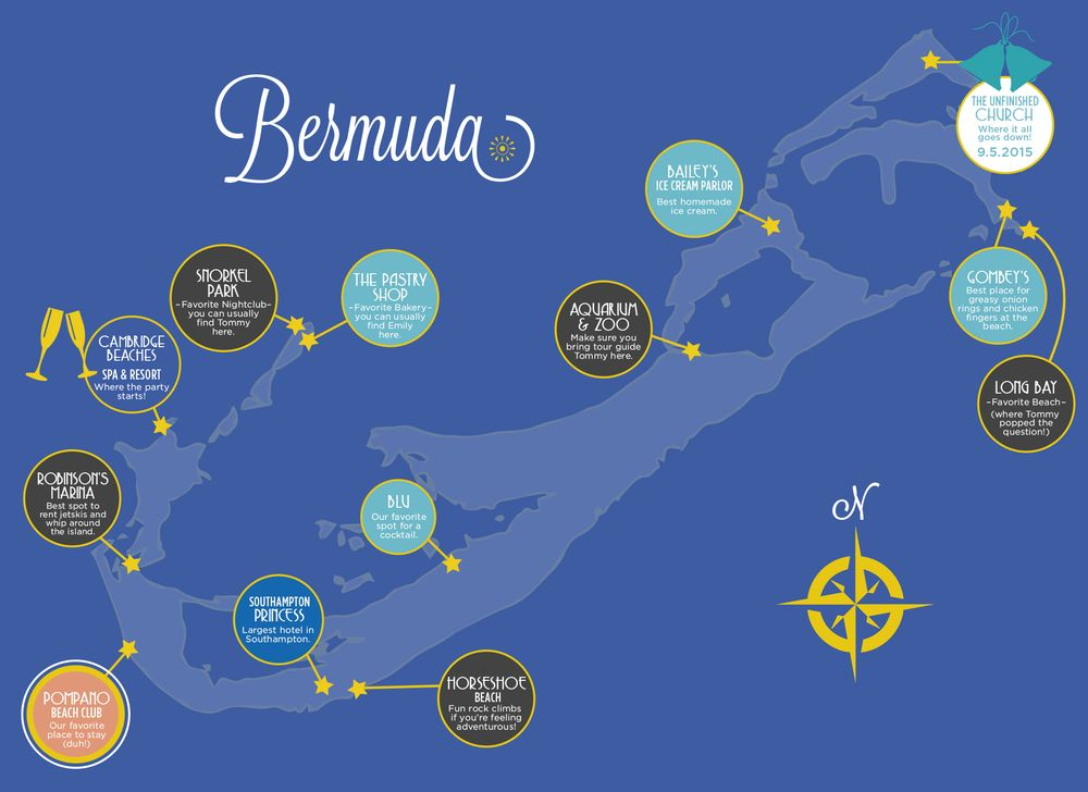 Bermuda To Do