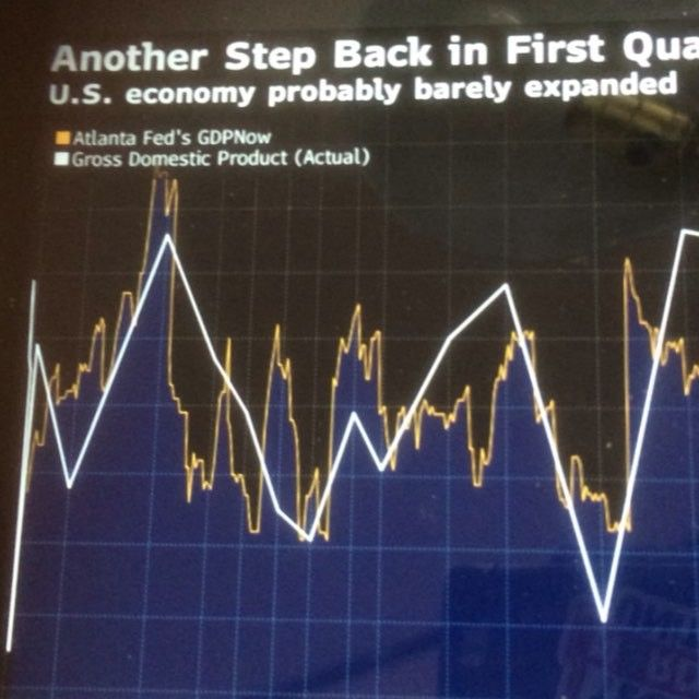 Nice Early Us Economic Indicators You Should Know Trading