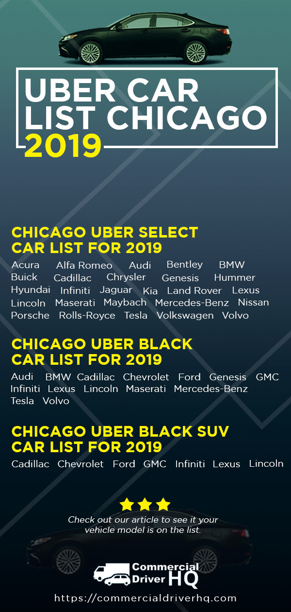 Uber Black Car List >> Your Guide To The 2019 Uber Chicago Car List For The Uber