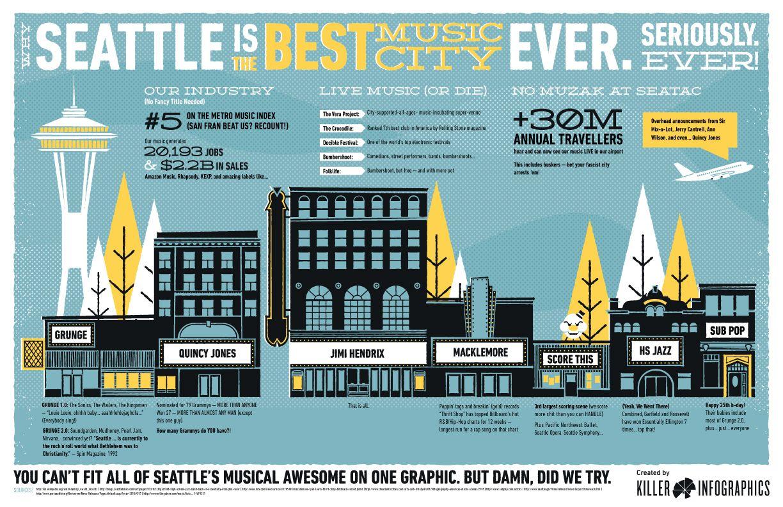best infographic