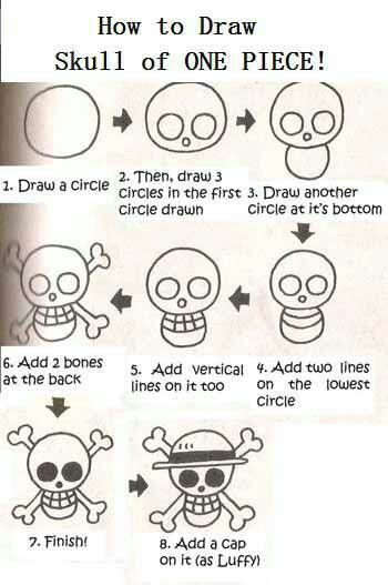 Pin By Stacy Chen On One Piece One Piece Drawing Skulls Drawing One Piece Tattoos