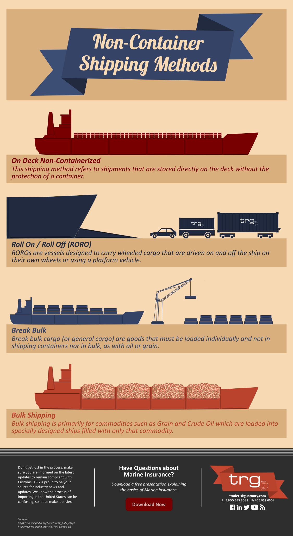 [Infographic] Check Out 4 Shipping Methods with Containers ...