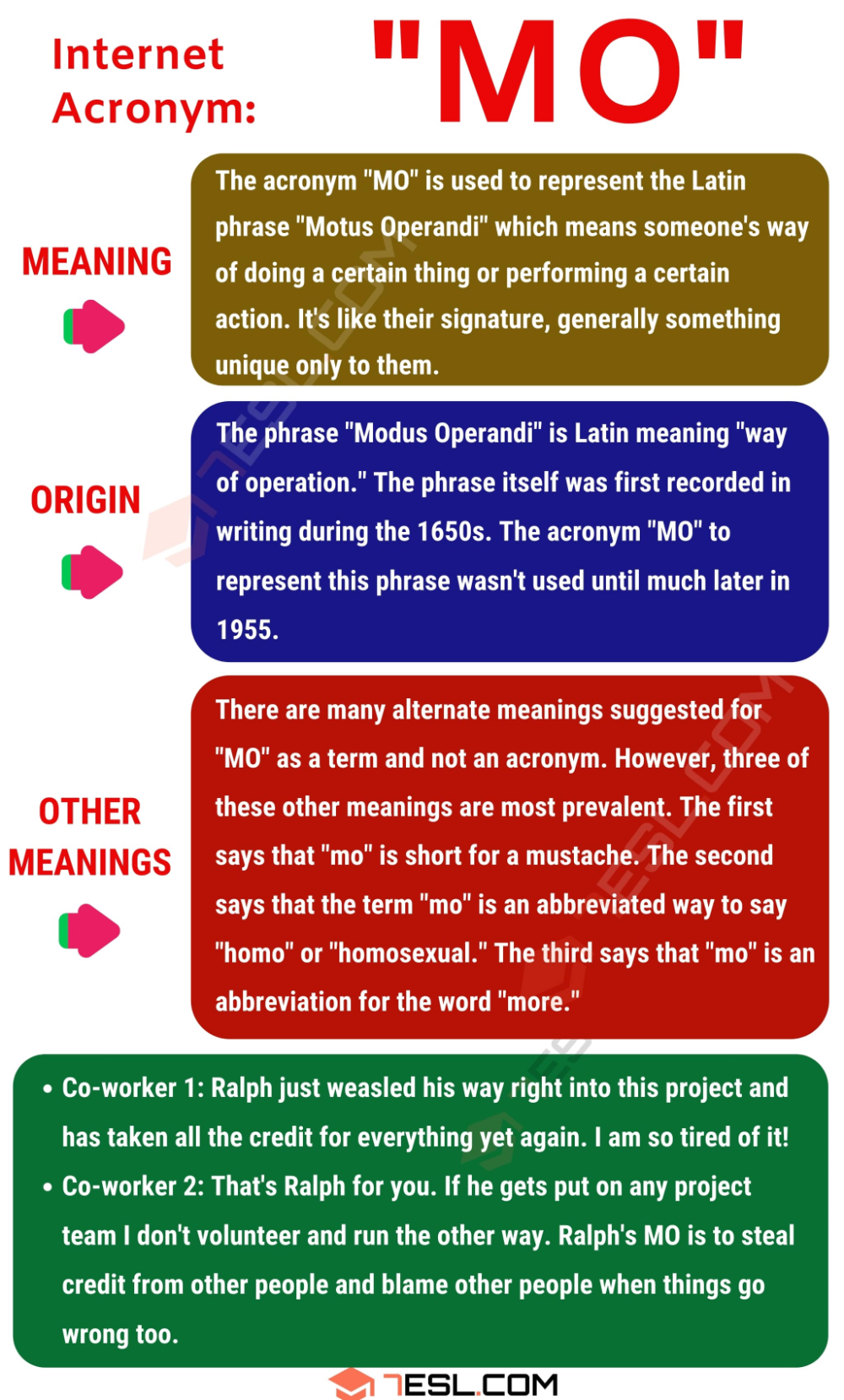 Mo Meaning What Does The Well Known Term Mo Stand For 7esl Meant To Be English Teaching Resources Learn English