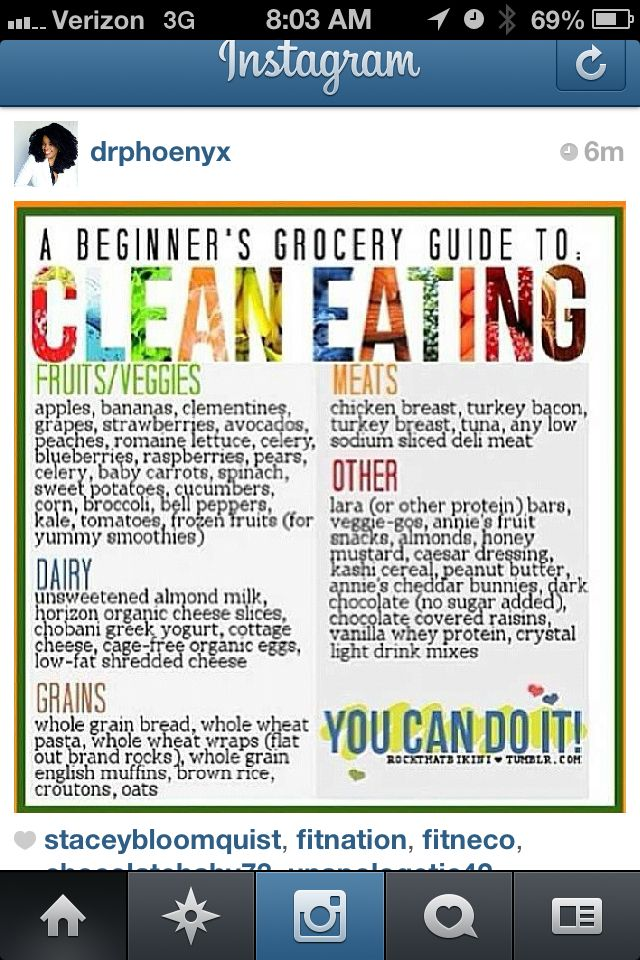 Clean eating for beginners!