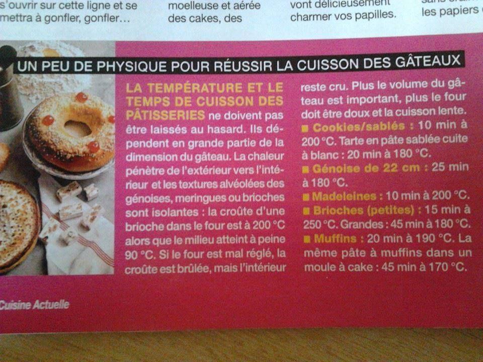 Épinglé par Any Way sur recette | Moelleux, Temps de ...