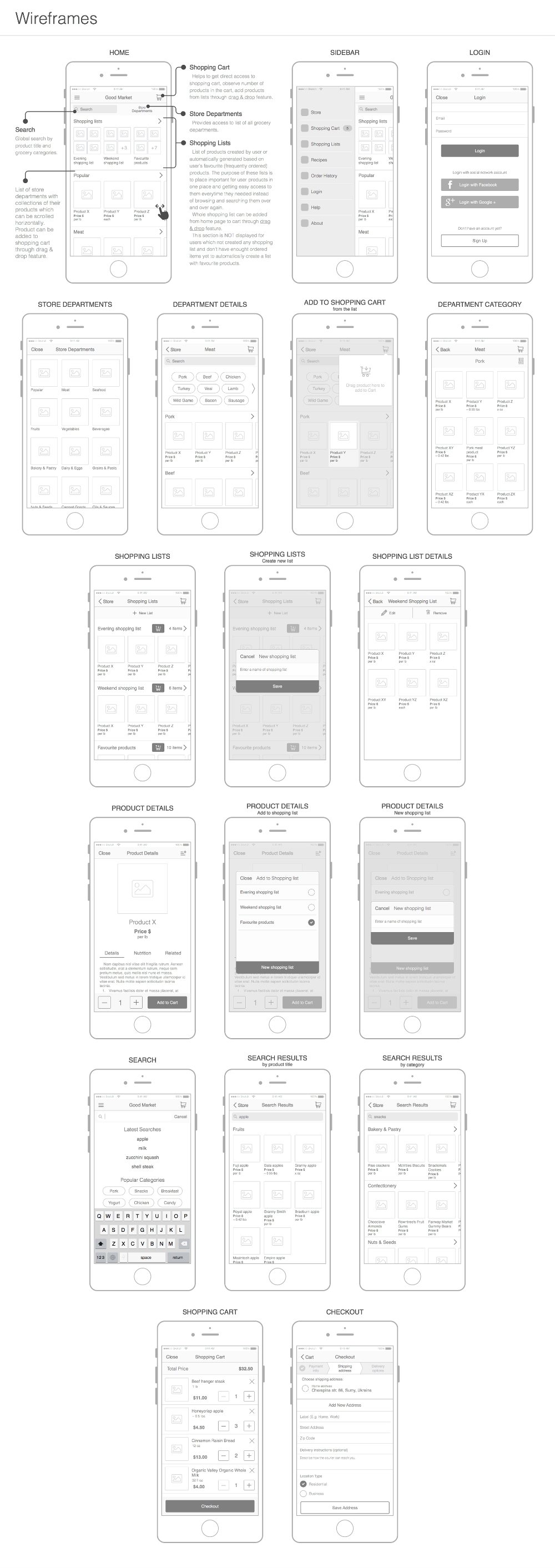 UX Wireframes for Online Grocery Shopping Mobile App on