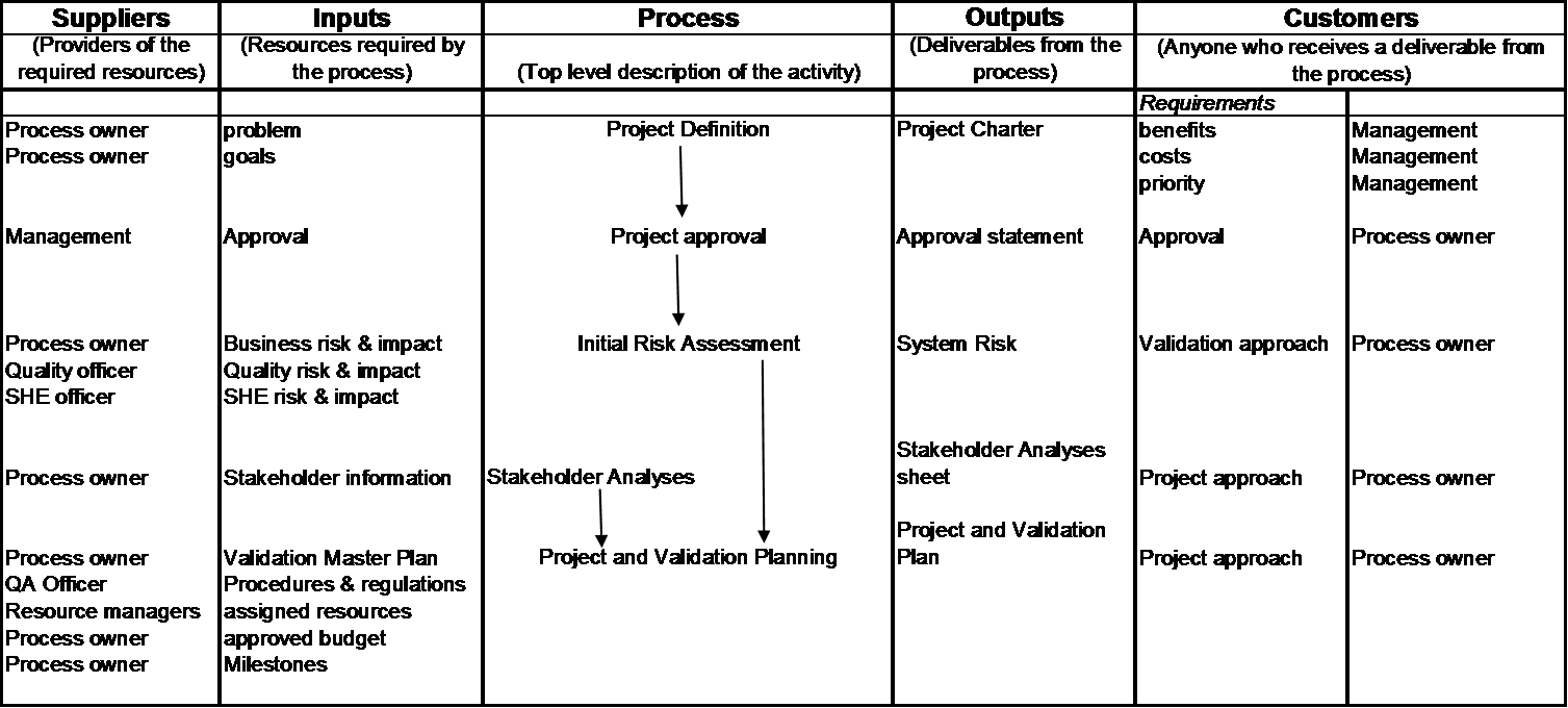 The Balanced Scorecard Is A Strategic Performance Measurement
