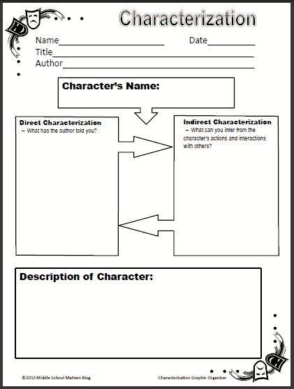 Characterisation Worksheet | Assessment 2 - 30014 Contemporary vs ...
