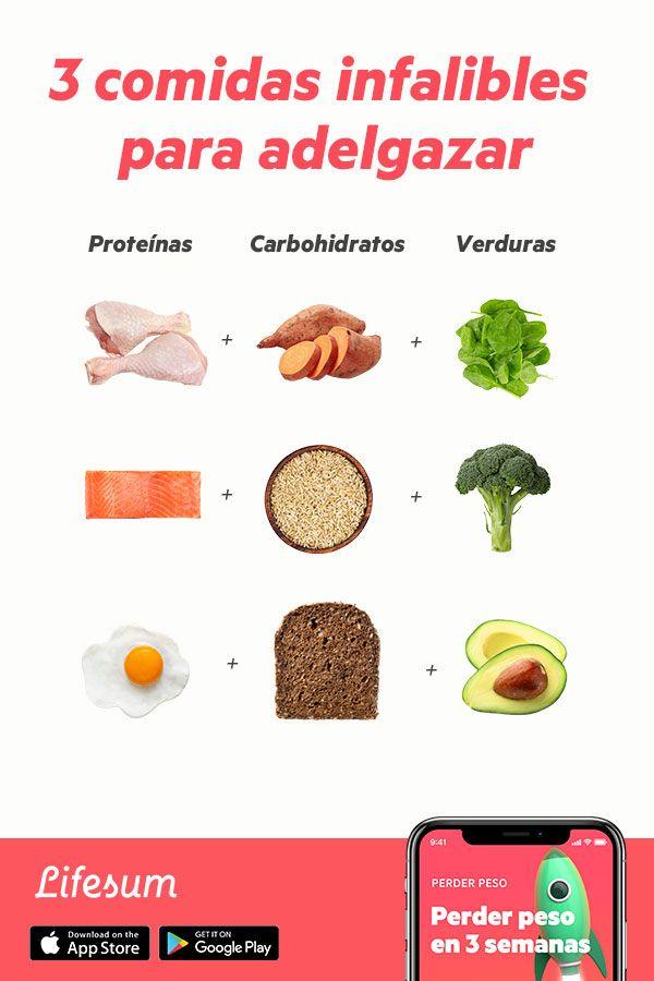 Un Plan De Comidas De 3 Semanas Para Arrancar Con Fuerza Tu Rutina Mas Saludable Alimentos Para Adelgazar Comidas Para Adelgazar Plan De Comida