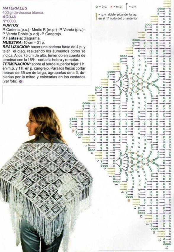 Kira scheme crochet: Scheme crochet no. 950 | mashitah | Pinterest ...