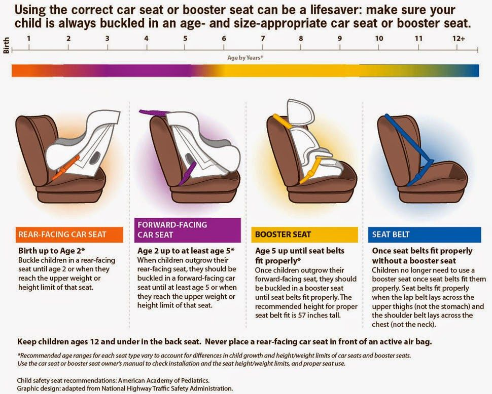 Metro Detroit Mommy New Car Seat Laws Coming Soon To Michigan CarSeatSafety