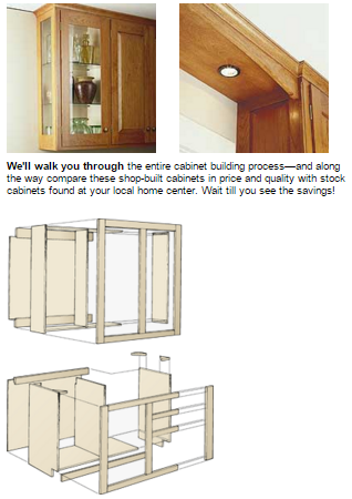 Building Kitchen Cabinets Pdf : building, kitchen, cabinets, Plans, Woodworking, Build, Custom, Kitchen, Cabinets, Than…, Cabinets,, Less,