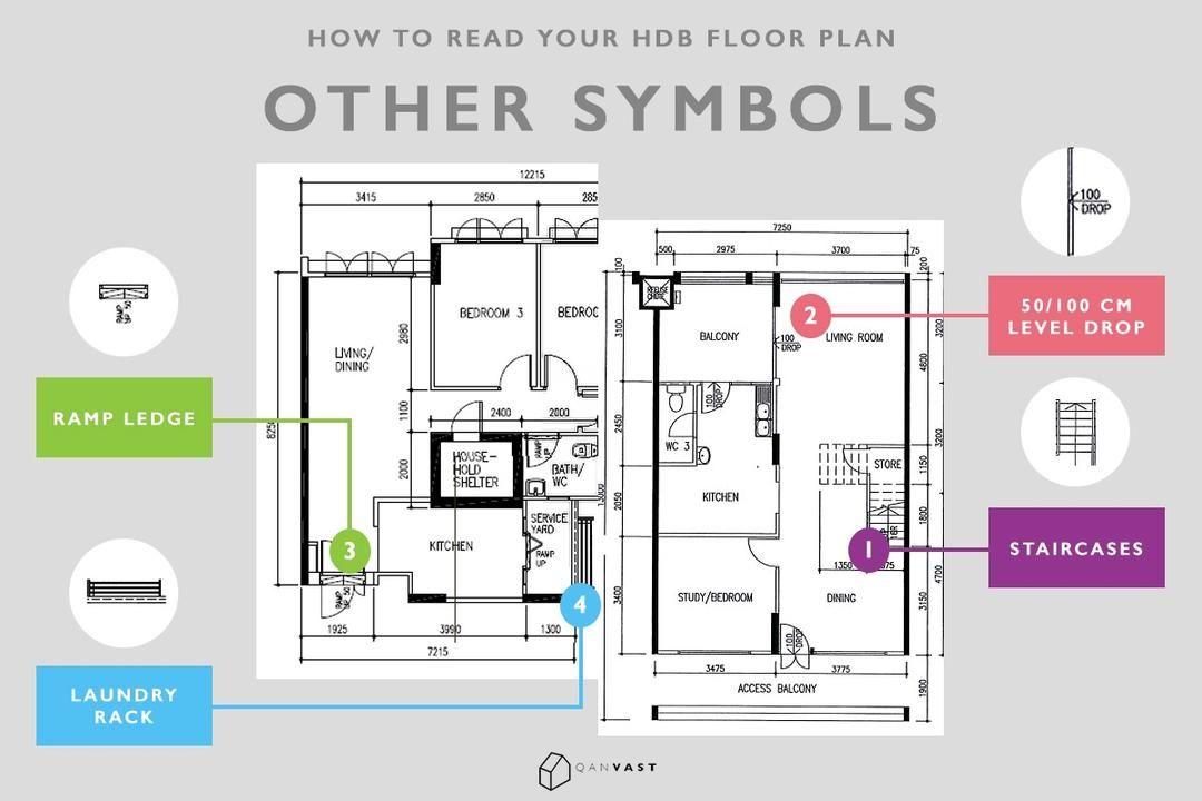 How To Read Your Hdb Floor Plan In 10 Seconds Floor Plans Flat Interior Design How To Plan