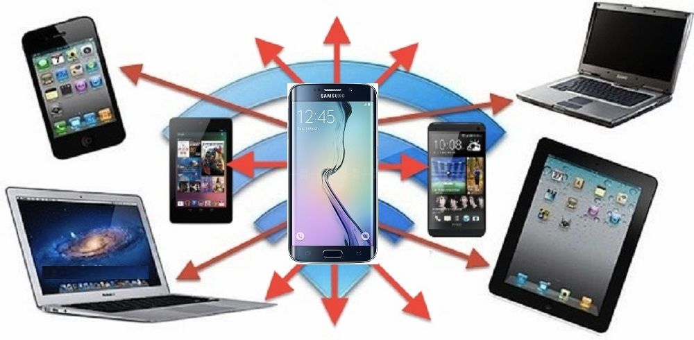How to create a hot spot on your smartphone or how to turn your how to turn your laptop into a wifi hotspot greentooth Gallery