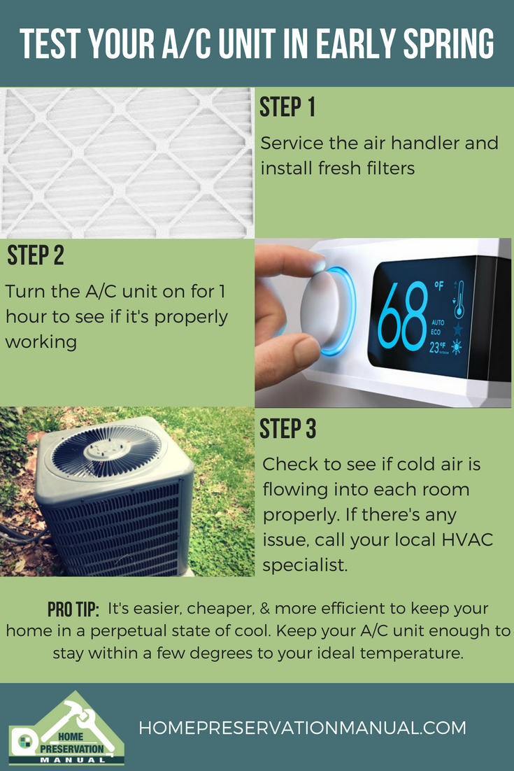 Cooling Systems Air Conditioners Air Conditioner Maintenance
