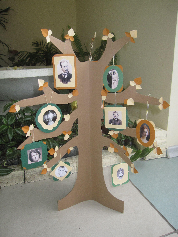 genealogical tree | Samuel | Pinterest | Tareas, Familias y Familiar