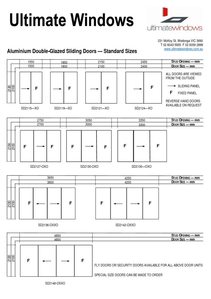 Standard Sliding Glass Door Size Width
