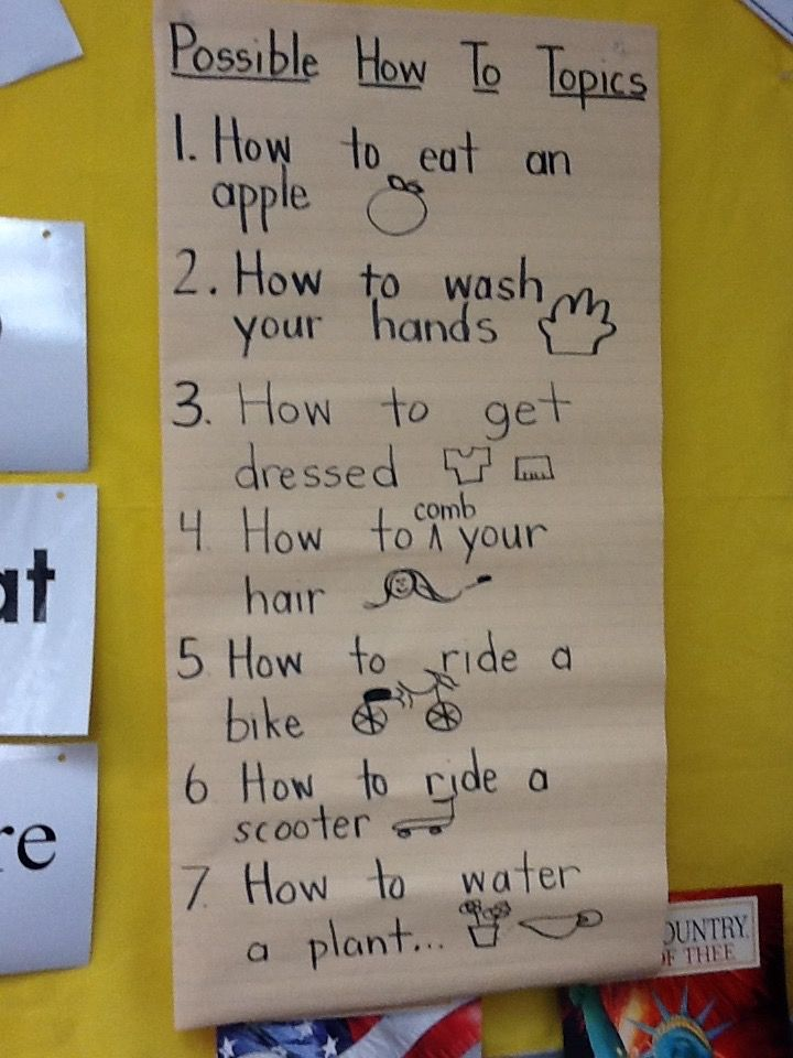 Kindergarten anchor charts writing literacy lucy calkins also best  informational images writer workshop rh pinterest