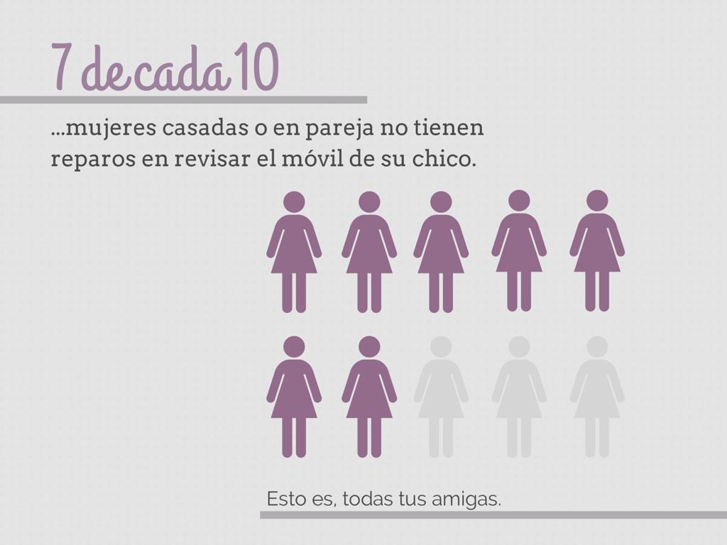 #infidelidad #infografia #datos #movil