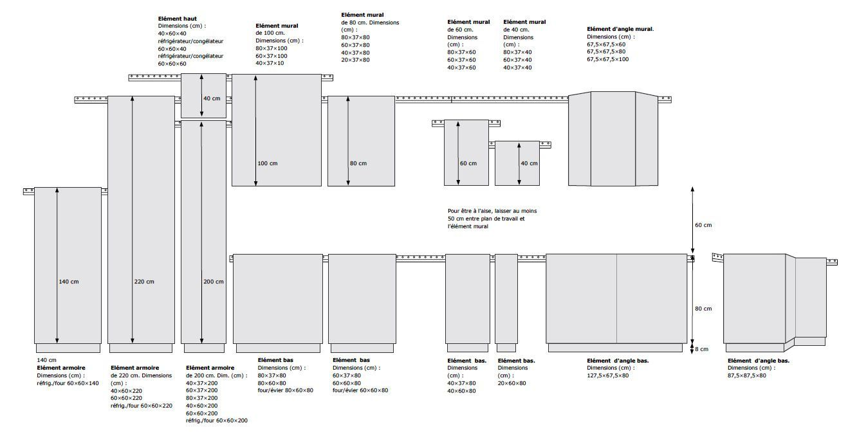 Dimension Standard Meubles Cuisine Recherche Google Cuisine Ikea How To Plan Biarritz