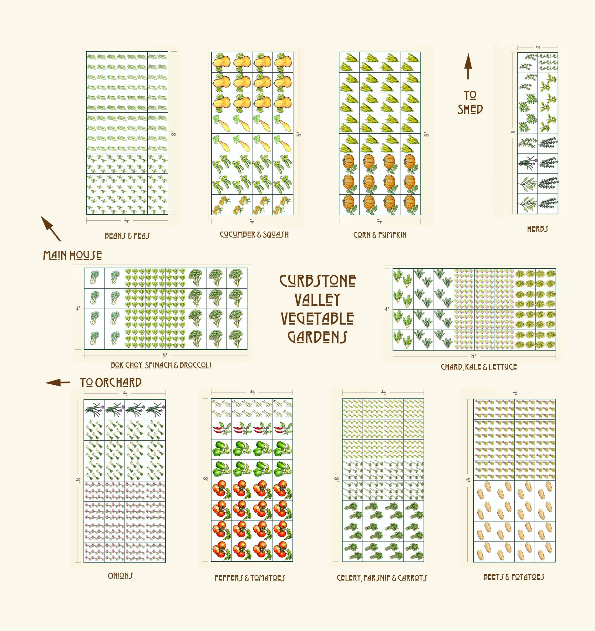 Table Garden Plans Layout Raised Vegetable Garden Bed Plans | Vegetable Garden Plan